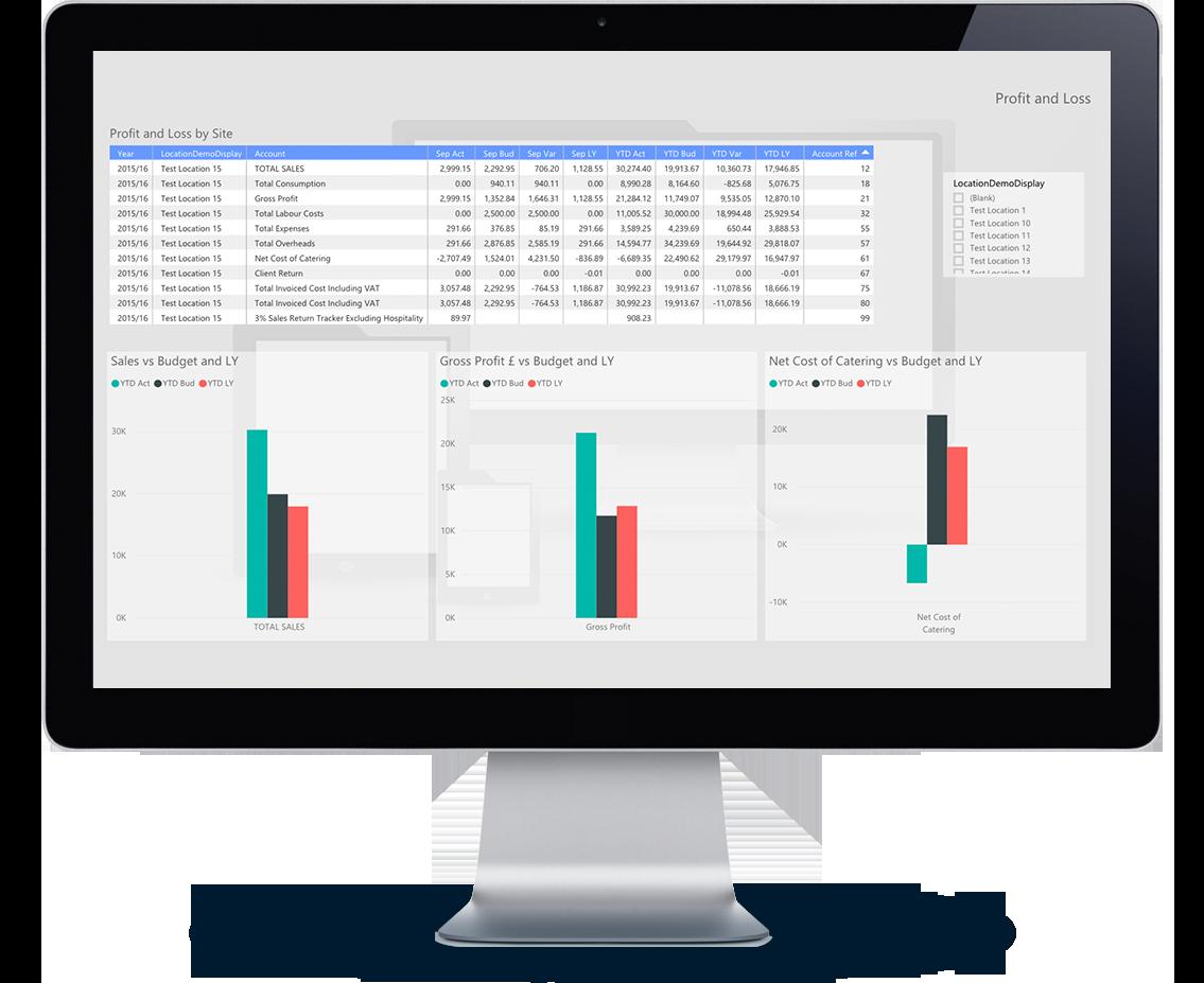 Litmus Partnership Demo Monitoring
