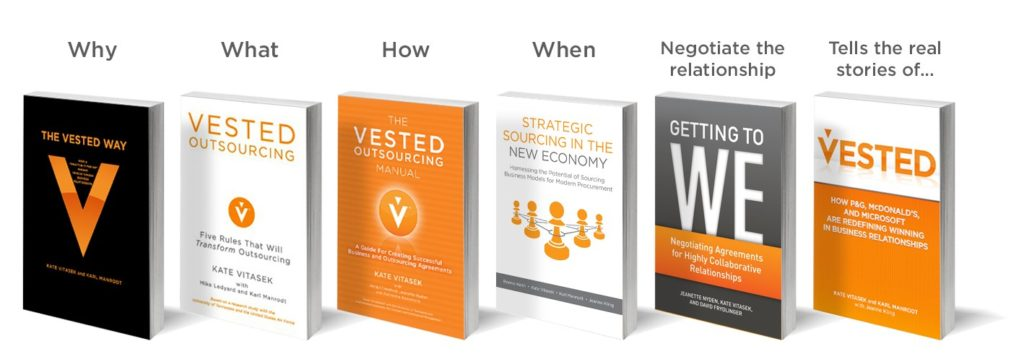 Vested and Litmus - the business model and how it works